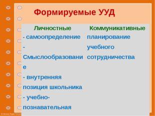 Формируемые УУД Личностные Коммуникативные -самоопределение -Смыслообразовани