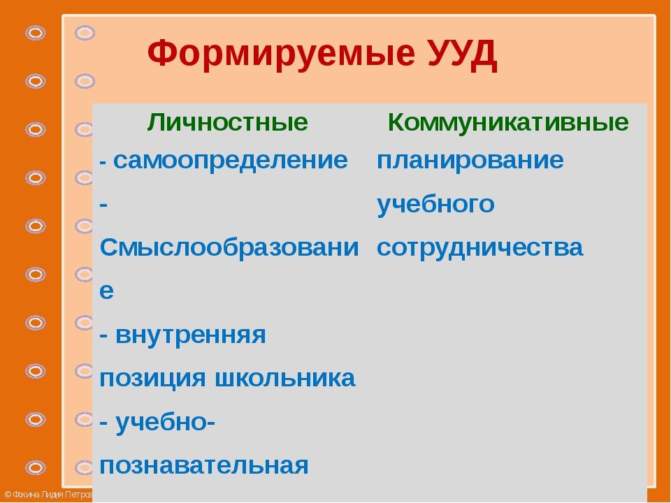 Формируемые УУД Личностные Коммуникативные -самоопределение -Смыслообразовани...