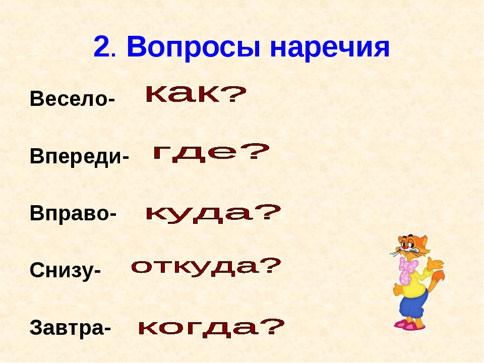 2. Вопросы наречия Весело- Впереди- Вправо- Снизу- Завтра-