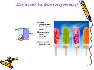 * Как часто вы едите мороженое?