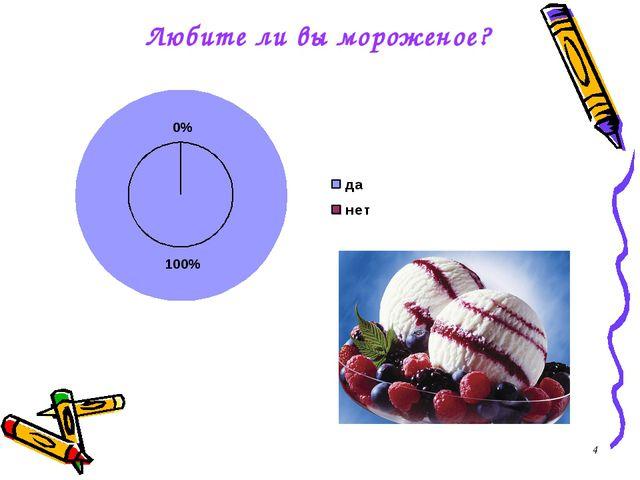 * Любите ли вы мороженое?