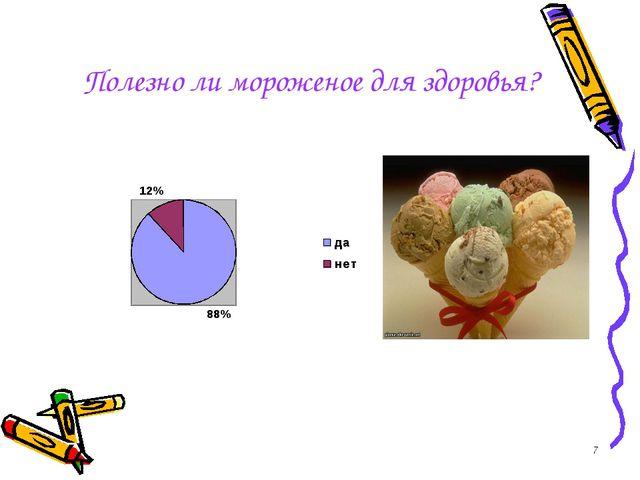 * Полезно ли мороженое для здоровья?