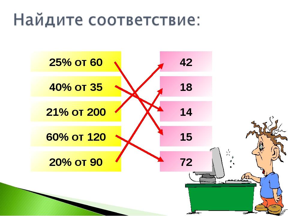 25% от 60 40% от 35 21% от 200 60% от 120 20% от 90 42 18 14 15 72