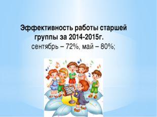 Эффективность работы старшей группы за 2014-2015г. сентябрь – 72%, май – 80%;
