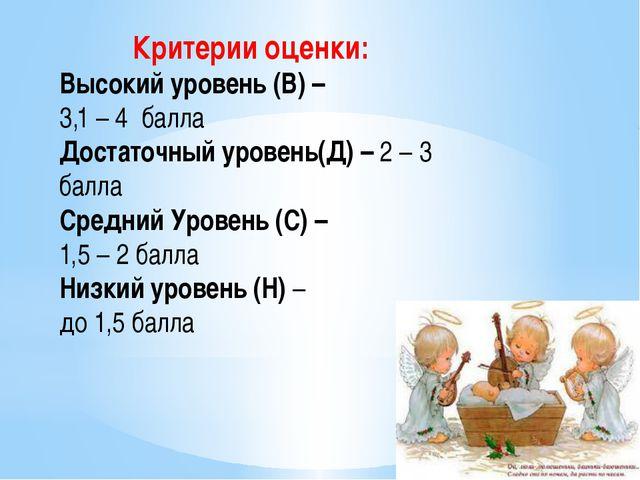 Критерии оценки: Высокий уровень (В) – 3,1 – 4 балла Достаточный уровень(Д) –...