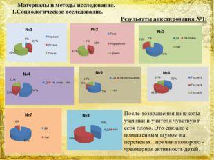 1.Социологическое исследование. Результаты анкетирования №1: После возвращени
