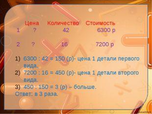 Цена Количество Стоимость 1 ? 42 6300 р 2 ? 16 7200 р 6300 : 42 = 150 (р)- ц