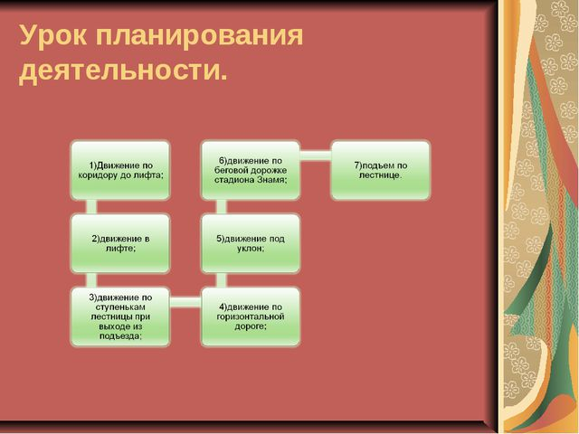 Урок планирования деятельности.