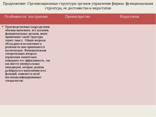 Продолжение :Организационные структуры органов управления фирмы: функциональн