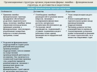 Организационные структуры органов управления фирмы: линейно – функциональная