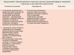 Продолжение: Организационные структуры органов управления фирмы: матричная ст