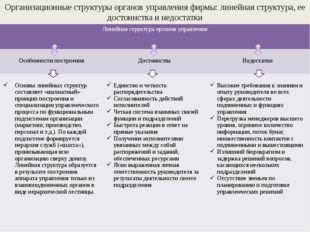 Организационные структуры органов управления фирмы: линейная структура, ее до
