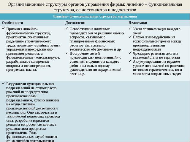 Организационные структуры органов управления фирмы: линейно – функциональная...