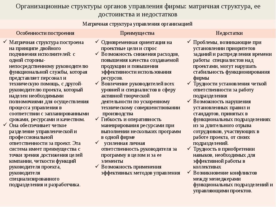 Организационные структуры органов управления фирмы: матричная структура, ее д...