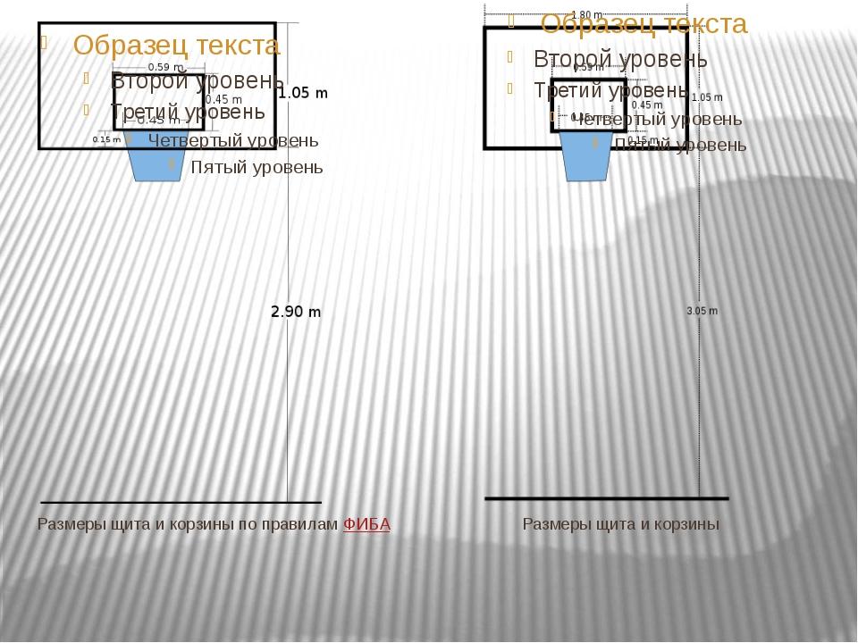Размеры щита и корзины по правилам ФИБА Размеры щита и корзины