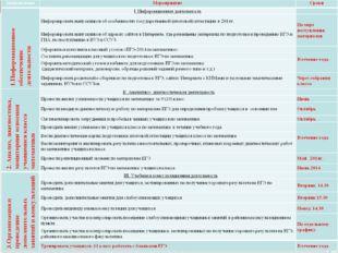 План работы учителя математики МБОУ СОШ № 11 Усть-Лабинский район Пустовой И.