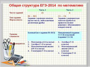 Общая структура ЕГЭ-2014 по математике Часть 1Часть 2 Число заданий156 Ти