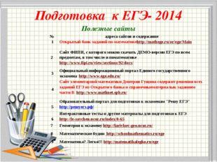 Подготовка к ЕГЭ- 2014 Полезные сайты № адреса сайтов и содержание 1Открыт