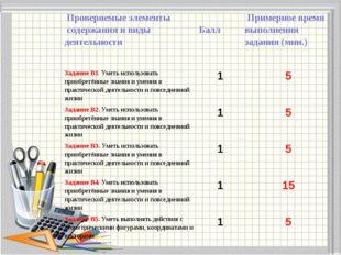 Проверяемые элементы содержания и виды деятельности  Балл  Примерное в