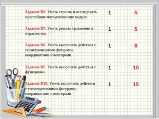 Задание В6. Уметь строить и исследовать простейшие математические модели 1