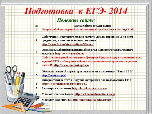 Подготовка к ЕГЭ- 2014 Полезные сайты № адреса сайтов и содержание 1Открыт...
