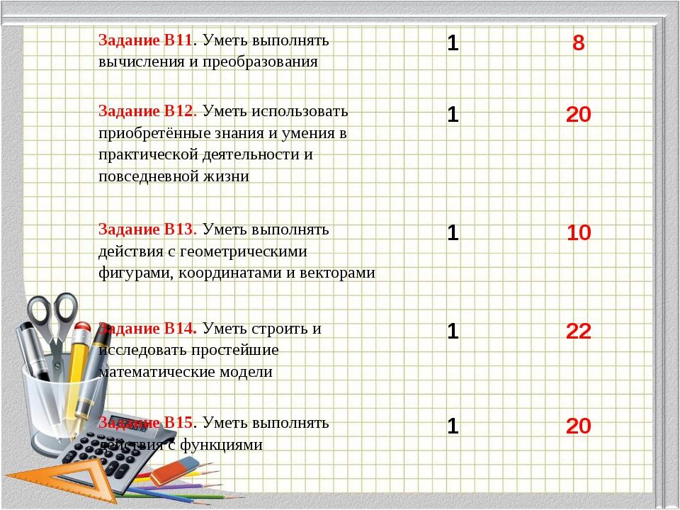Задание В11. Уметь выполнять вычисления и преобразования 18 Задание В12. У...