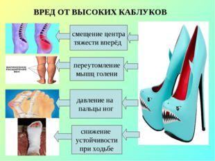 переутомление мышц голени давление на пальцы ног смещение центра тяжести впер