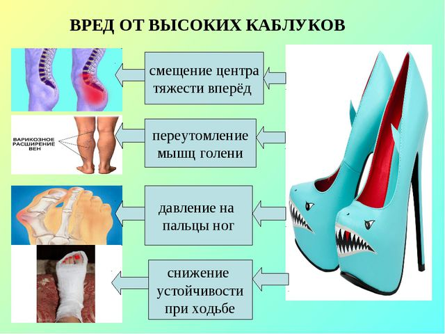 переутомление мышц голени давление на пальцы ног смещение центра тяжести впер...