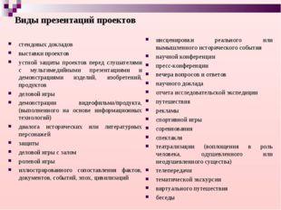 Виды презентаций проектов  стендовых докладов выставки проектов устной защит