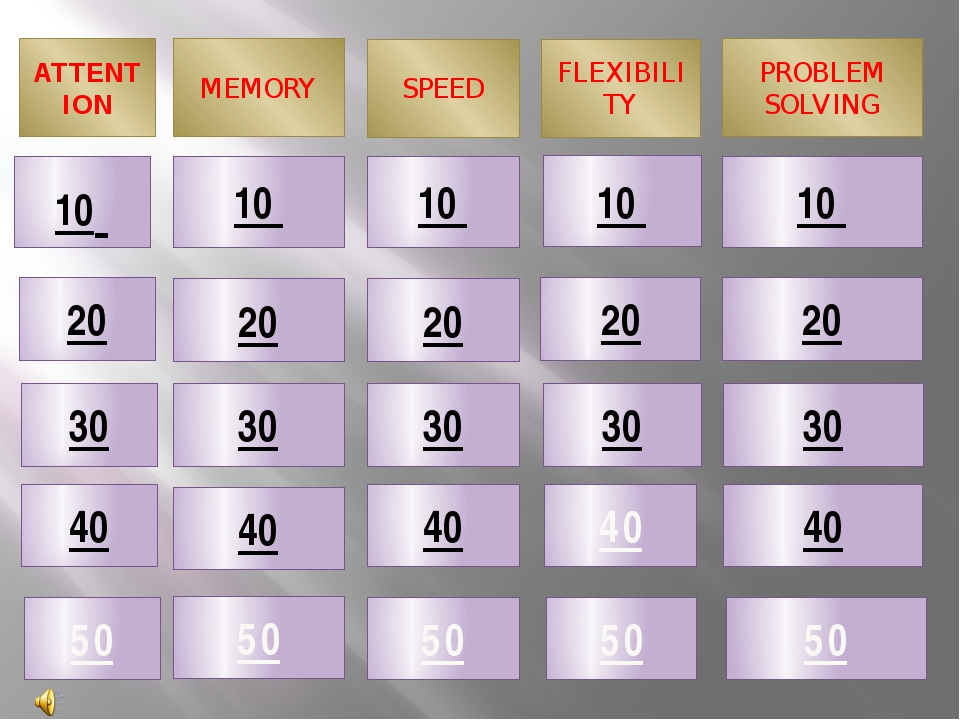 ATTENTION MEMORY SPEED PROBLEM SOLVING 10 20 40 30 FLEXIBILITY 50 10 10 10 10...