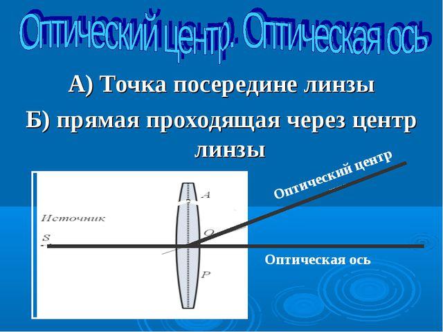 А) Точка посередине линзы Б) прямая проходящая через центр линзы Оптическая о...