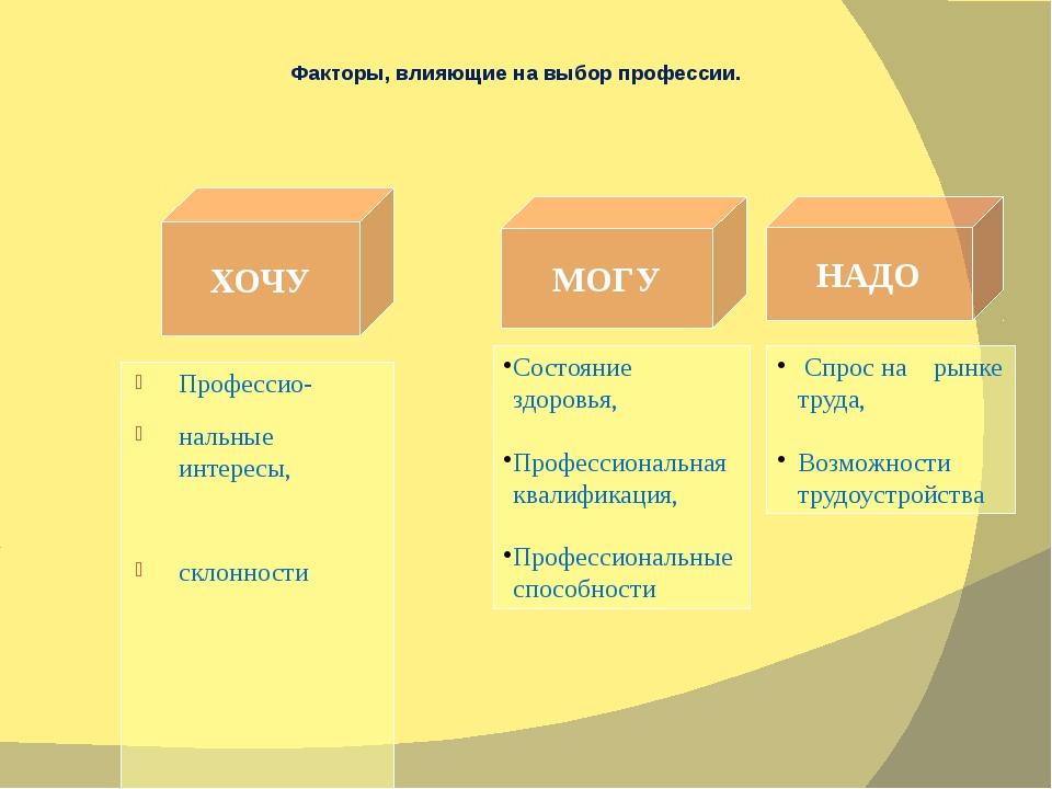 Факторы, влияющие на выбор профессии. НАДО МОГУ Состояние здоровья, Професси...