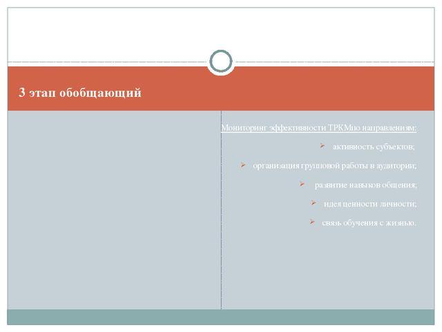 3 этап обобщающий Мониторинг эффективности ТРКМпо направлениям: активность су...