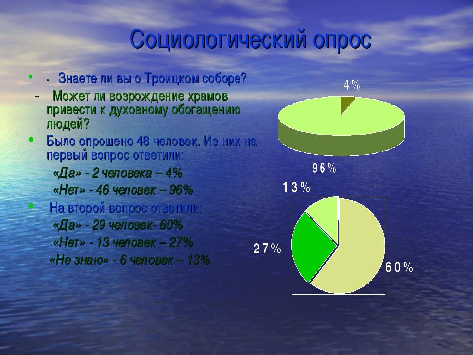 Социологический опрос - Знаете ли вы о Троицком соборе? - Может ли возрожден...