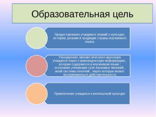 Образовательная цель
