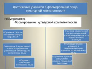 Достижения учеников в формировании обще- культурной компетентности