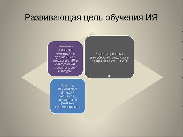 Развивающая цель обучения ИЯ