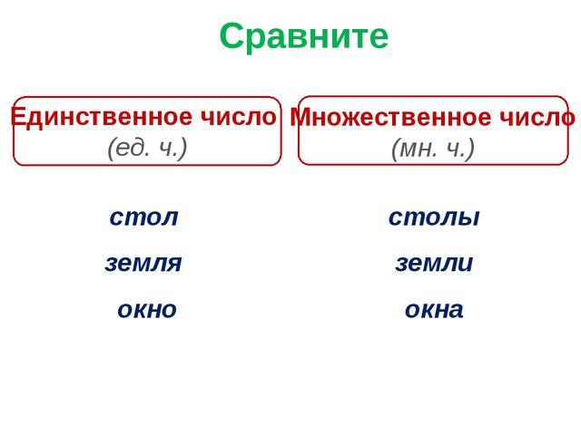 Сравните Единственное число (ед. ч.) Множественное число (мн. ч.) стол земля...