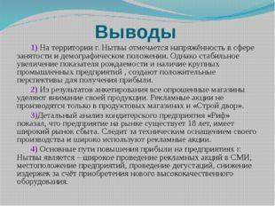 Выводы 1) На территории г. Нытвы отмечается напряжённость в сфере занятости