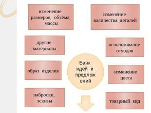 Предложения и идеи Банк идей и предложений изменение размеров, объёма, массы