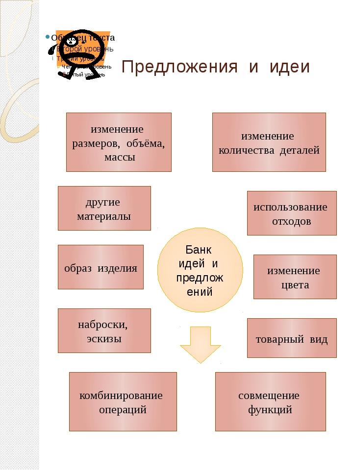 Предложения и идеи Банк идей и предложений изменение размеров, объёма, массы...
