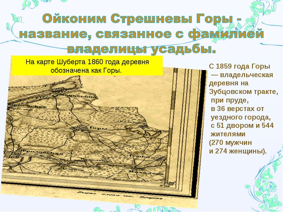 На карте Шуберта 1860 года деревня обозначена как Горы. С 1859 года Горы — вл...