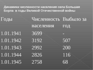 Динамика численности населения села Большая Борла в годы Великой Отечественно