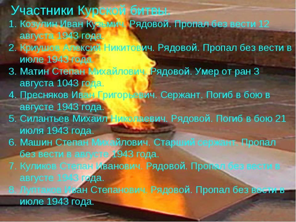 Козулин Иван Кузьмич. Рядовой. Пропал без вести 12 августа 1943 года. Криушов...