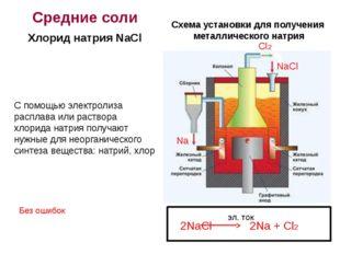 С помощью электролиза расплава или раствора хлорида натрия получают нужные дл