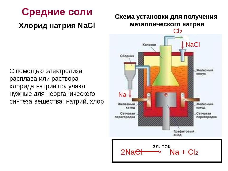 С помощью электролиза расплава или раствора хлорида натрия получают нужные дл...