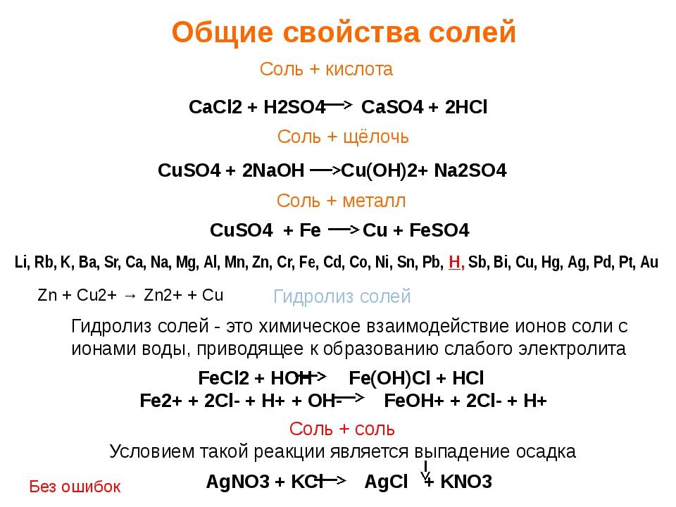 Соль + кислота Общие свойства солей Соль + щёлочь Соль + металл Гидролиз соле...