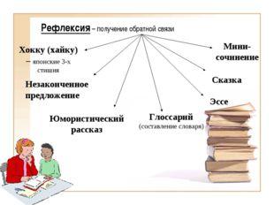 Рефлексия – получение обратной связи Эссе Мини-сочинение Глоссарий (составлен