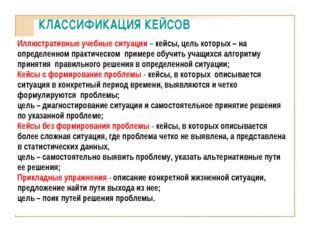 КЛАССИФИКАЦИЯ КЕЙСОВ Иллюстративные учебные ситуации – кейсы, цель которых –