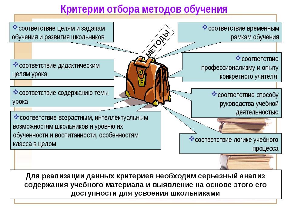 соответствие логике учебного процесса МЕТОДЫ соответствие целям и задачам обу...